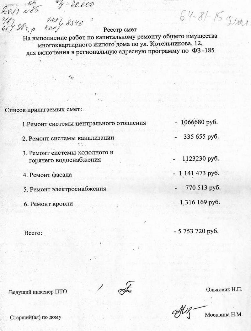 Реестр смет на выполнение работ по капитальному ремонту общего имущества дома по ул.Котельникова 12 по региональной адресной программе по ФЗ-185